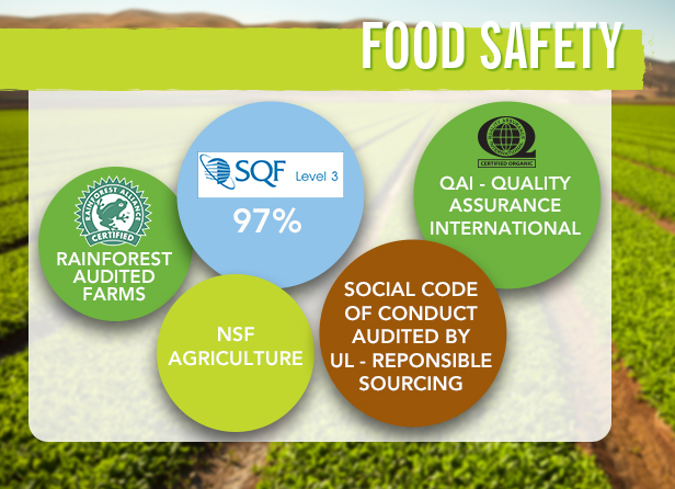 food-safety-header